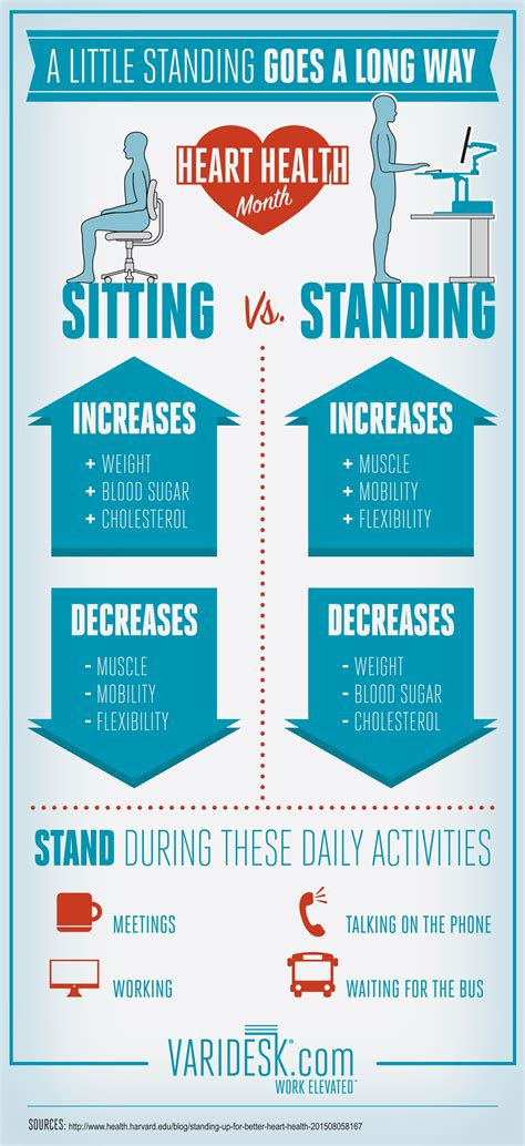 stand up desks health benefits month standing desk infographic varidesk standing