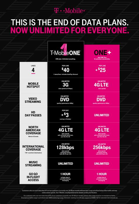 www t mobile t mobile s new one add ons bring unlimited lte tethering