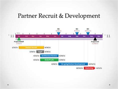 Download Office Timeline 2010 Gratis Her Dlc Dk Timeline For Powerpoint 2010