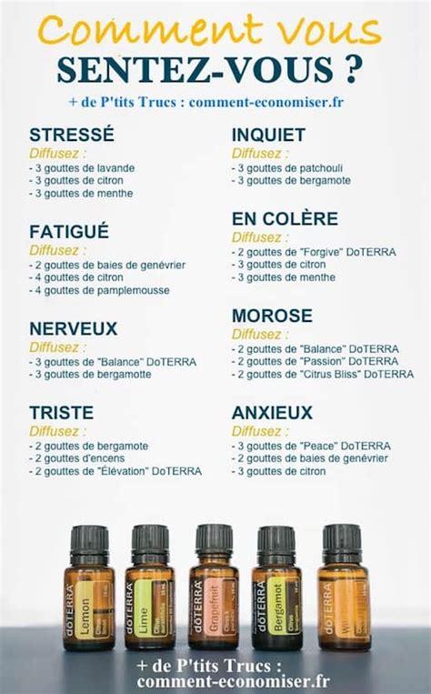 diffuseur huile essentielle doterra
