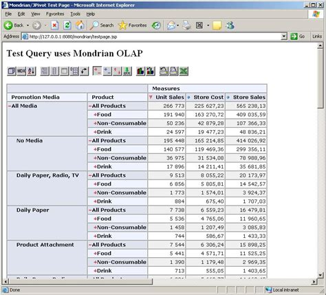 tutorial etl oracle mondrian installation and configuration