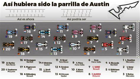 grid layout en espanol f1 revolution as new grid layout pondered marca in english
