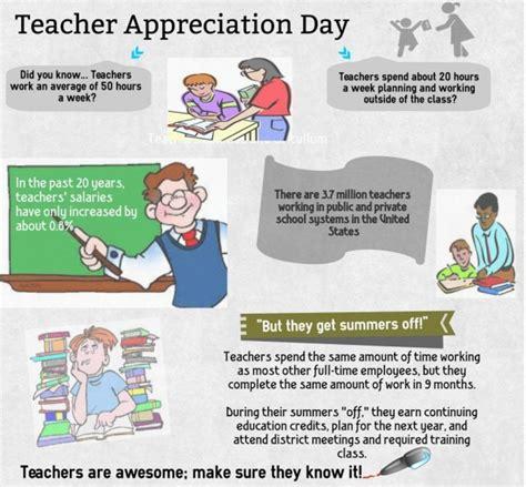 Invitation Letter Format For Teachers Day How To Write Invitation Letter For Teachers Day Cover