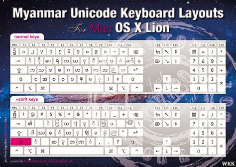 newspaper layout software mac zawgyi one font keyboard download buy third gq