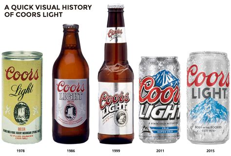 what percent is coors light the look of coors light millercoors