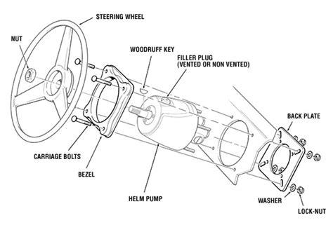 teleflex steering helm diagram teleflex steering system diagram wiring diagram and fuse box