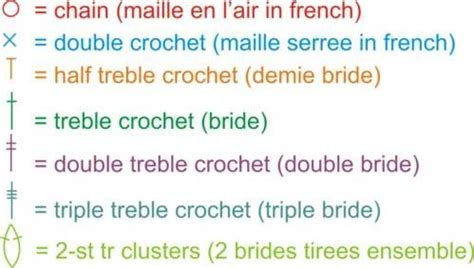 crochet meaning in english crochet and knit 64 best crochet diagrams images on pinterest crochet