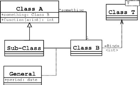 basic uml diagrams basics of uml diagrams 28 images uml use diagram