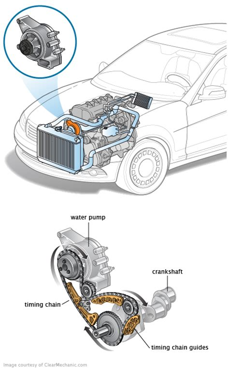 automobile air conditioning repair 1996 acura tl engine control symptoms of a bad water pump