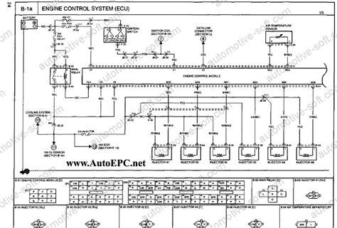 kia picanto wiring diagram kia picanto wiring diagram