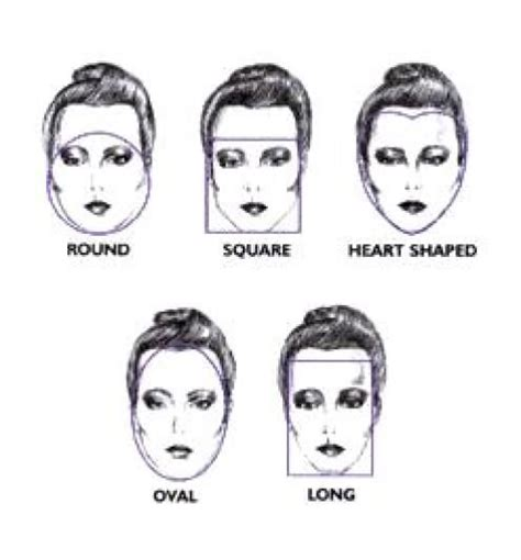 hairstyles for different head shapes how to find the right hairstyle for your face shape