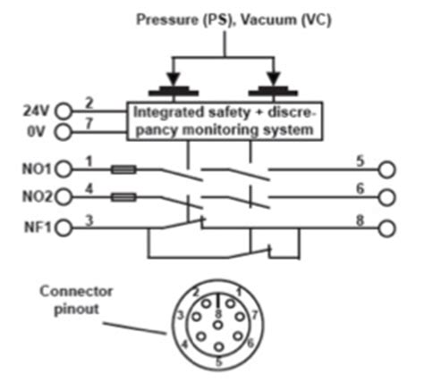 nc pressure switch schematic get free image about wiring