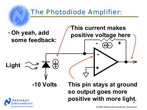 photodiode output signal photodiode output 28 images solutions precision photodiode lifier ir photo diode sensor for