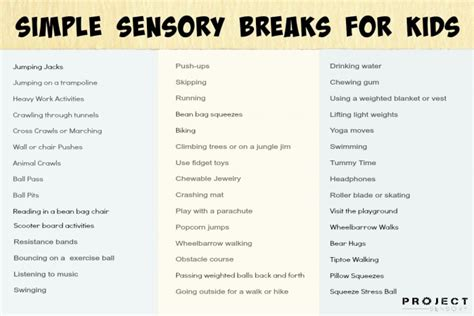sensory diet template sensory ideas for lemon lime adventures
