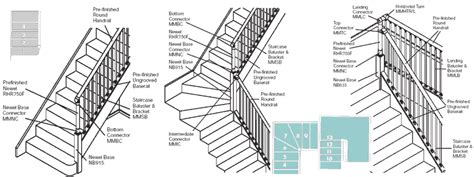 parts of a banister fusion staircase parts banister balustrade balustrading