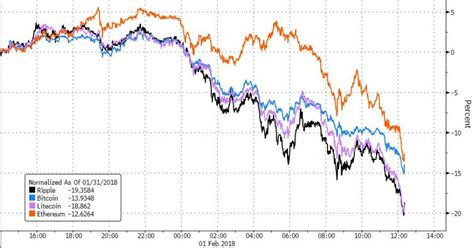 chinese stocks tumble  hong kong officials monitor surge  atm withdrawals trading