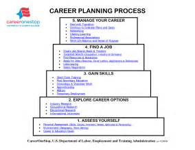 career path template career path template 28 images excel career path