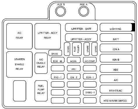 1999 lincoln navigator fuse box diagram wiring diagram