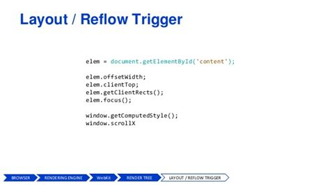 javascript reflow layout how browser works