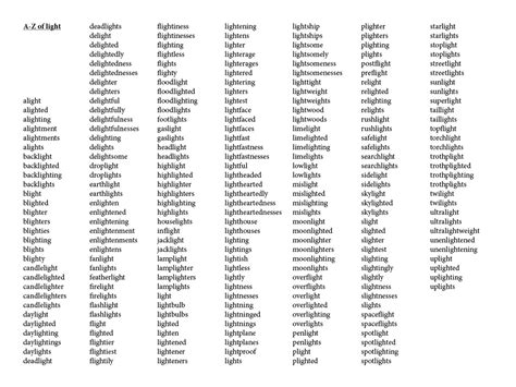 Words Containing The Letter Z word list eatsleepworkplay