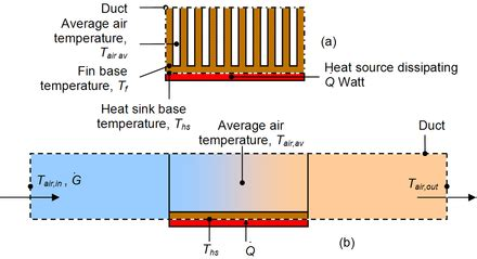 pin fin heat sink calculator heat sink