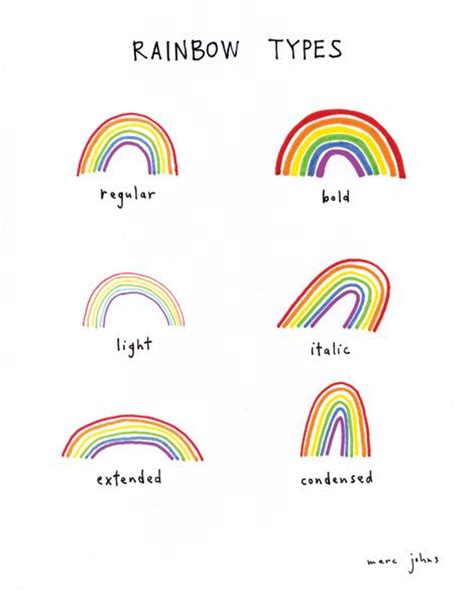 rainbow doodle drawing best 25 rainbow drawing ideas on easy