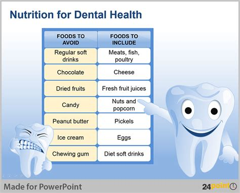 powerpoint templates for dental presentations tips to use dental images in powerpoint presentations