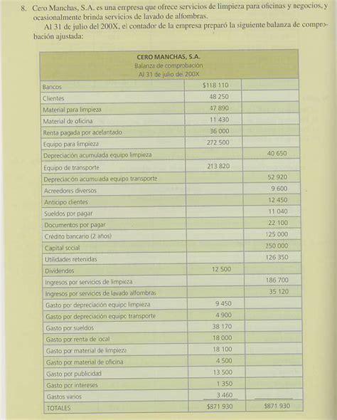 libro el capital en el practica 2 fundamentos contables