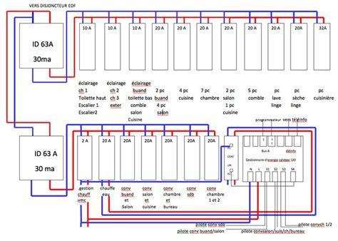 Norme électrique Maison Individuelle 4320 by Schema Installation Electrique D Une Maison Sch Ma De