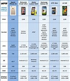 Image result for iphone 5s specification
