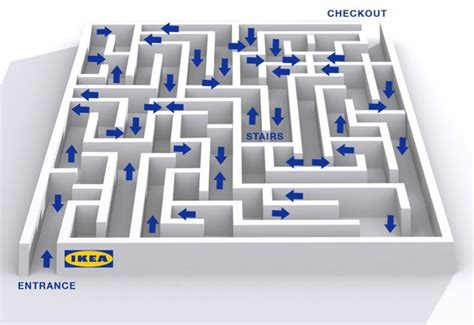 floor plan ikea i only went in for some bedding science the guardian