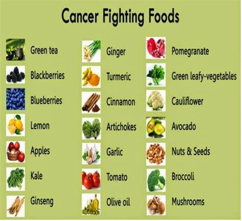 cancer diet 25 best ideas about cervical cancer on cancer cervical cancer quotes and