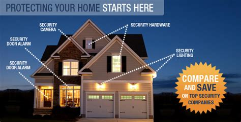 home security and commercial security systems burglar