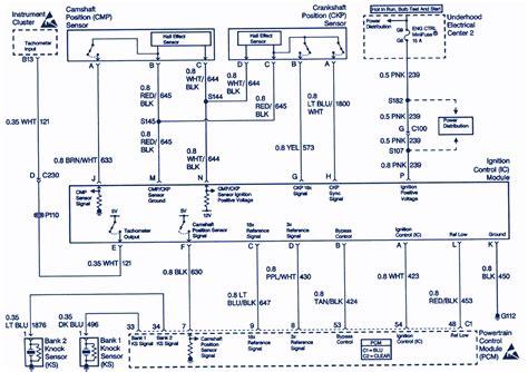 September 2013 Diagram Plus Guide