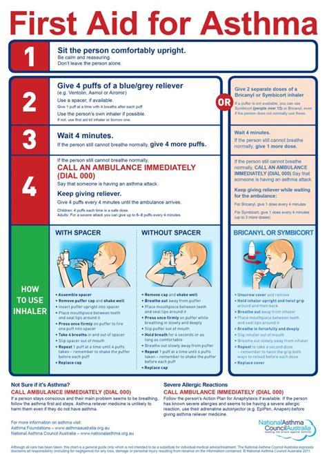 asthma aid children asthma aid national asthma council australia