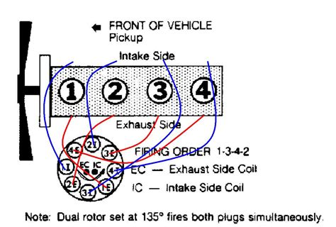 honda civic obd0 dpfi distributor wiring diagram honda