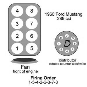 spark firing order ford 289 engine