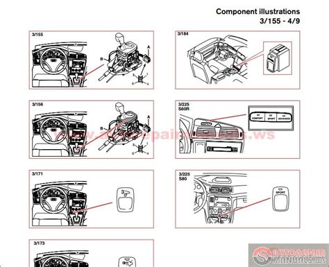 volvo 2005 s60r manual pdf autos post