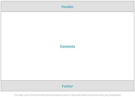 web layout header footer 3 10 website page layouts bioinformatics web development