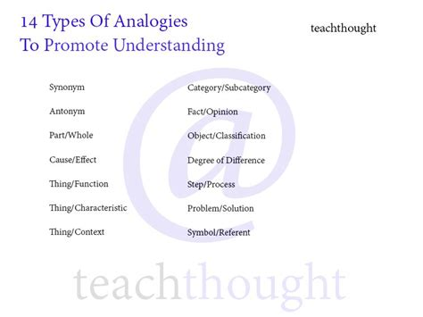 pattern of thought synonym common worksheets 187 picture analogies preschool and
