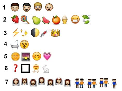 emoji film titels movie titles in emojis images