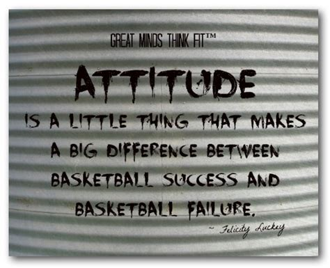 basketball quotes  motivation  success
