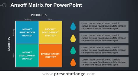 Matrix Powerpoint Template Ansoff Matrix For Powerpoint Presentationgo Com