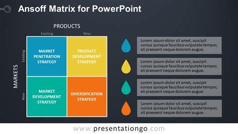 Ansoff Matrix for PowerPoint   PresentationGO.com