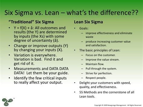 Pmp Vs Mba Vs Six Sigma by Innovation And Lean Six Sigma Performance Institute