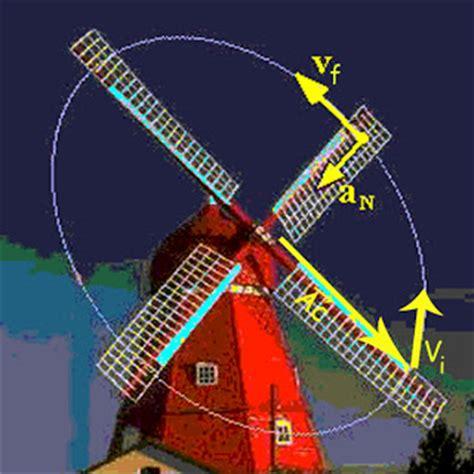 imagenes en movimiento html ejemplos f 205 sica bonfire movimiento curvil 237 neo uniforme