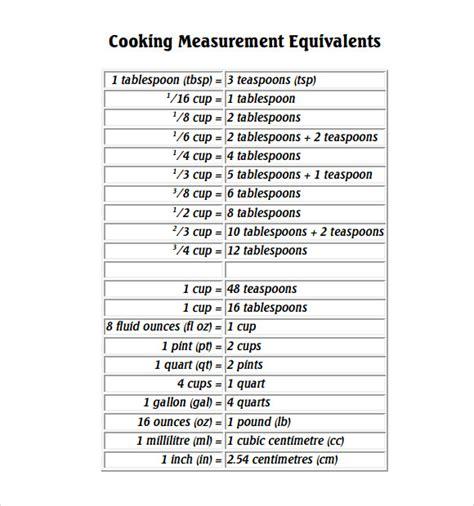 units of measurement conversion chart pdf image result for kitchen measurement conversion chart