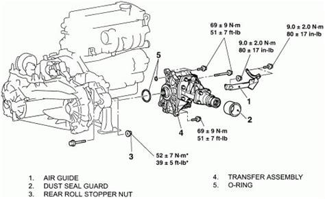 manual repair autos 2004 dodge durango spare parts catalogs f150 bumper replacement wiring diagram fuse box