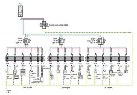 schema electrique cuisine pr 233 voir l installation