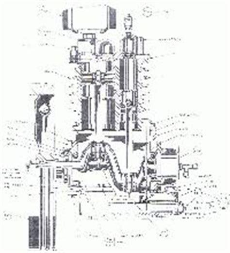 wayne air compressor parts inventory air flo